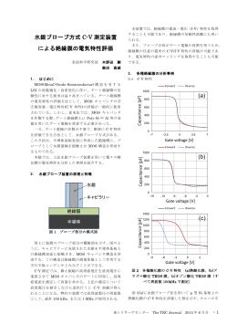 水銀プローブ方式 C-V 測定装置 による絶縁膜の電気特性評価 (a) (b) (c)