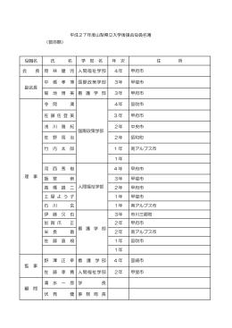 平成27年度山梨県立大学後援会役員名簿 (敬弥略) 役職名 氏 名 学 部