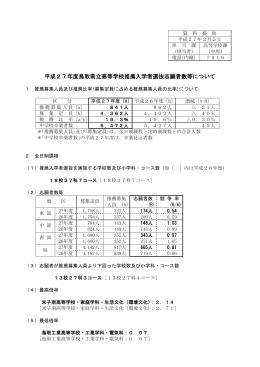 平成27年度鳥取県立高等学校推薦入学者選抜志願者数等について