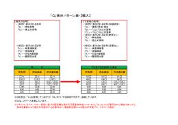 「G」表示パターン表・【輸入】【輸出】)(PDF48kb)