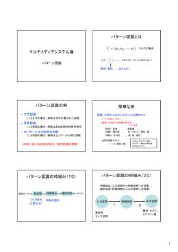 マルチメディアシステム論 パターン認識とは ω ω ω パターン認識の例