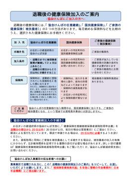 「退職後の健康保険加入のご案内 」 [27KB pdf