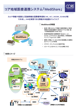 コア地域医療連携システム「MediShare」
