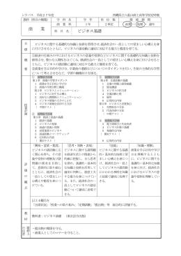 商 業 ビジネス基礎 - 沖縄県立八重山商工高等学校