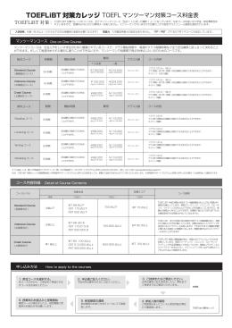 講座(コース)費用 - TOEFLiBT対策カレッジ