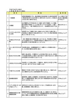水質基準項目詳細(PDF:19KB)