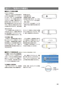 蛍光ランプ使用中の外観変化