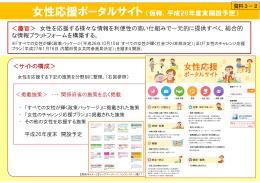 女性応援ポータルサイト(仮称、平成26年度末開設予定)