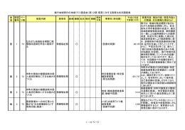 鹿行地域明日の地域づくり委員会(第12期)提言に対する施策