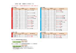 佐渡汽船 時刻表 (運航期間:2015年8月~11月)