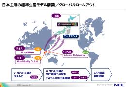 日本主導の標準生産モデル構築/グローバルロール