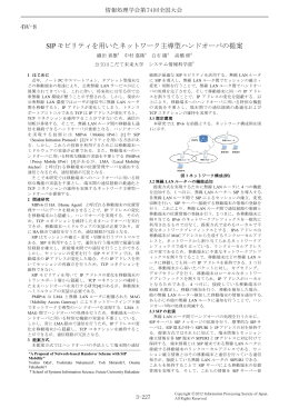SIP モビリティを用いたネットワーク主導型ハンドオーバの提案 4W-8