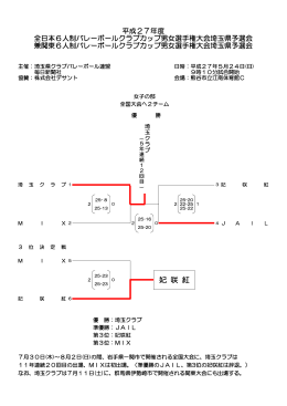 妃 咲 紅 - 埼玉県クラブバレーボール連盟