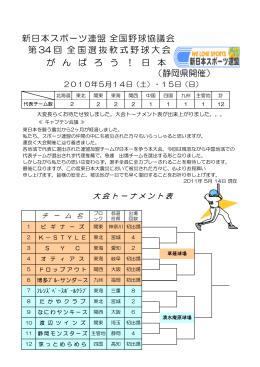 (静岡県開催) が ん ば ろ う ! 日 本 第 34 回 全国選抜軟式野球大会 新