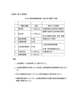別表第 3(第 10 条関係) 公共公益施設帰属(移管)に係る添付図書一覧表