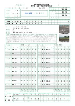 試合詳細  - 福島県中学校体育連盟