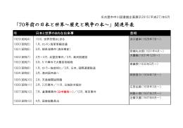 「70年前の日本と世界~歴史と戦争の本~」関連年表