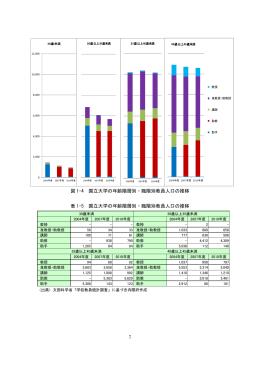 42(PDF:312KB)