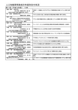 第11回 平成12年度(PDF)