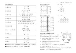 ① 冪 等則 A + A = A A ⋅ A = A ② 交換則 A + B = B + A A ⋅ B = B ⋅ A