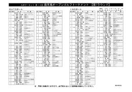 九州サーキット 第14回 鹿児島オープンゴルフ