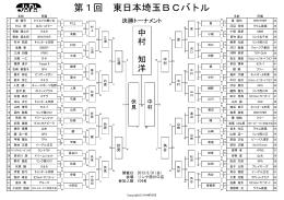 第1回 東日本埼玉BCバトル