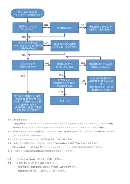 FAQ 001 Dive LogBook(ダイブログブック)に関するお