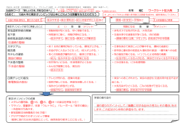 6年 組【 ワークシート記入例 】 東海道新幹線の開業 地下鉄 首都高速