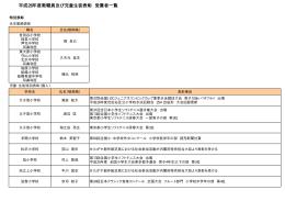 平成26年度教職員及び児童生徒表彰 受賞者一覧(PDF形式 54