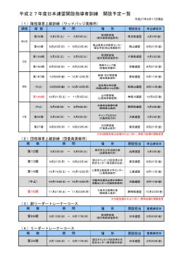 平成27年度日本連盟開設指導者訓練 開設予定一覧