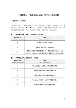 7.脊髄損傷 - 日本理学療法士協会