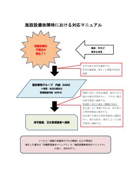 施設設備故障時における対応マニュアル