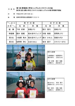 第1回 群馬県小学生シングルスソフトテニス大会 兼 第12回 全国小学生
