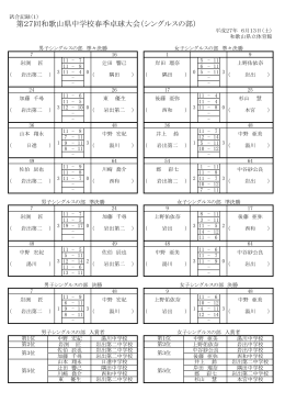 第27回和歌山県中学校春季卓球大会(シングルスの部)
