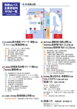 和歌山バス 主要停留所 のりば一覧