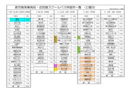 鹿児島実業高校・近距離スクールバス停留所一覧 (土曜日)