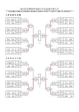 第10回柔整師杯東海少年柔道選手権大会
