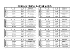 第33回 九州少年柔道大会 個人戦申込書(山口県)№1