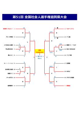第51回 全国社会人選手権滋賀県大会