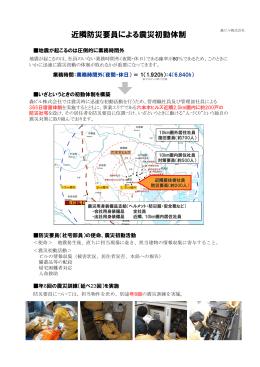 近隣防災要員による震災初動体制