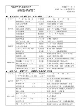 進路指導部便り - 福島県立いわき海星高等学校