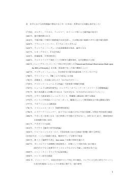 表 医学における因果推論の歴史のまとめ(日本史・世界史の豆知識も