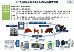 ICTを活用した獣の見える化による獣害対策