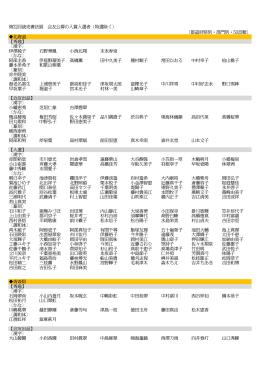 第32回読売書法展 会友公募の入賞入選者(特選除く) (都道府県別