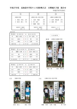 結果 - 小樽テニス協会