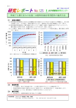 特栽でも慣行並みの収量!水稲特別栽培専用肥料の施用方法