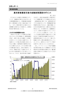 黒田新総裁就任後の金融政策運営のポイント