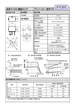 低背マイクロ(開放タイプ) デンソーリレー型式:K3