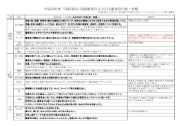 技能審査における統一見解(PDF)