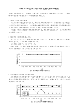 平成22年度公共用水域水質測定結果 年度公共用水域水質測定結果